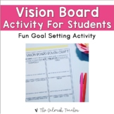 Student Goal Setting Activities