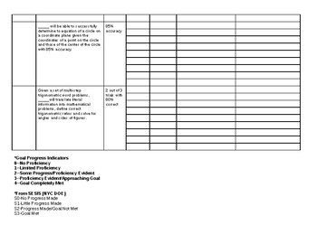 Goal Progress Tracker for Students with IEP's