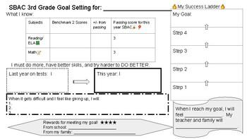Goal Setting Common Core Test