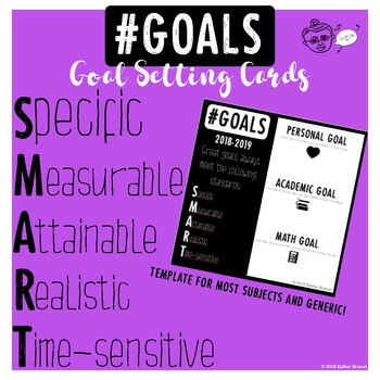Goal Setting Cards (Editable)