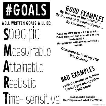 Goal Setting Cards (Editable)