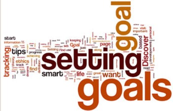 Investigating Careers: Goal Setting - Complete Unit