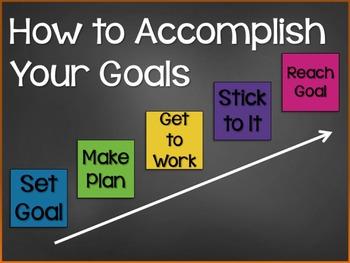 Goal Setting & Data Portfolio {Posters ONLY}