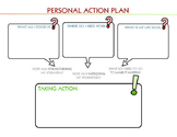 Goal Setting Graphic Organizer:  Personal Action Plan
