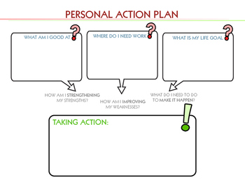 Goal Setting Graphic Organizer Personal Action Plan