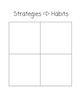 Goal Setting Grid - Strategies to Habits