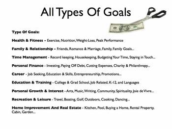 Goal Setting PowerPoint