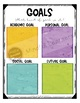 Goal Setting- Intermediate