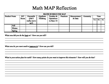 Goal Setting Reflection Pages Aligned To Nwea Map Test By