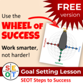 Goal Setting Slideshow for Students to Improve Their Marks