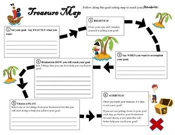 Goal Setting Treasure Map