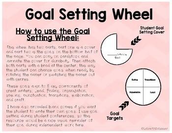 Goal Setting Wheel: Writing 3rd Grade Edition