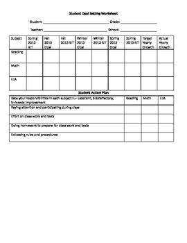 Goal Setting Worksheet for MAP Testing