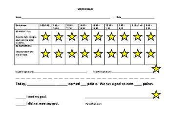 Goal Setting for Student Behavior