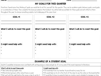 Goal Setting for Students {Includes Teacher Tracker}