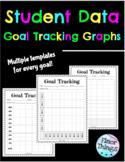 Goal Tracking - Student Data Log - IEP GOAL LOG