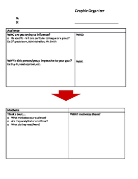 Goal and Motivations Graphic Organizer