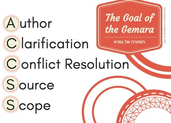 Goal of the Talmud (ACCSS)