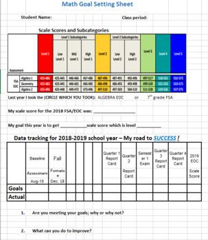 Goal setting Sheet Florida HS Algebra & Geometry by Heather