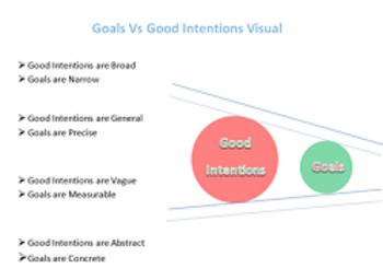 Goals or Good Intentions Lesson 1