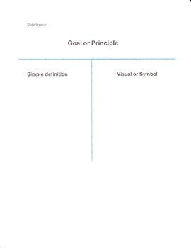 Goals and Principles of the Constitution