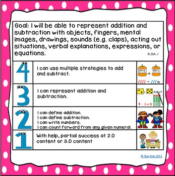 GOALS AND SCALES FOR KINDERGARTEN {MATH STANDARDS, KID FRIENDLY PICTURE SCALES}