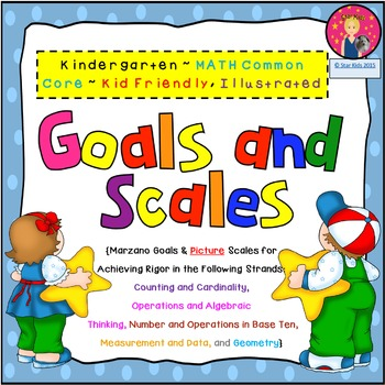 GOALS AND SCALES FOR GRADE K {MATH COMMON CORE, KID FRIEND