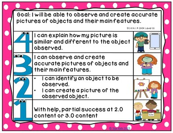 Goals and Scales for Kindergarten {Science, EDITABLE, Picture Scales}