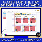 Goals for the Day: Distance, Remote, Hybrid Learning Daily Agenda
