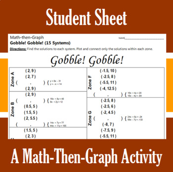 Gobble! Gobble! - A Math-Then-Graph Activity - Solve 15 Systems