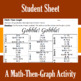 Gobble! Gobble! - A Math-Then-Graph Activity - Finding Vertices