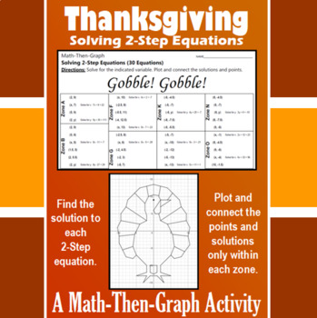 Gobble! Gobble! - A Math-Then-Graph Activity - Solve 2-Step Equations
