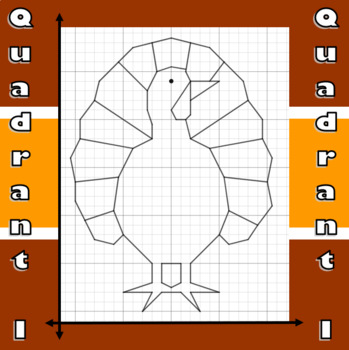 Gobble Gobble - A Quadrant I Coordinate Graphing Activity