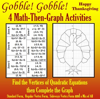 Gobble! Gobble! - Finding Vertices - 4 Math-Then-Graph Activities