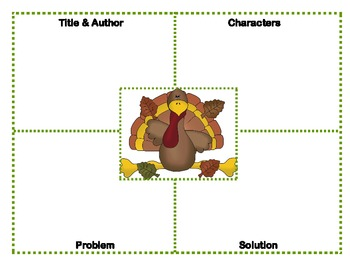 Gobble Up Story Elements Frayer