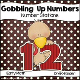 Gobbling Up Numbers 0-10