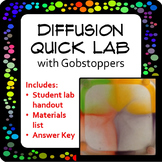 Lab: Diffusion in Water