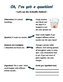 Gobstopper Scientific Method Activity Sheet