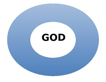 God Fills All Space