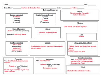 God Sees the Truth, But Waits by Tolstoy Questions, Elements, Graphic Organizer