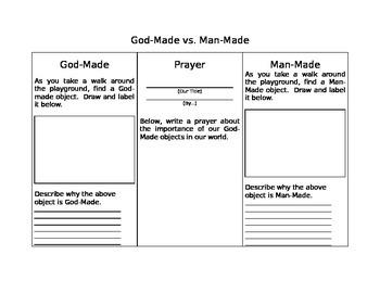 God-made Versus Man-Made Activity