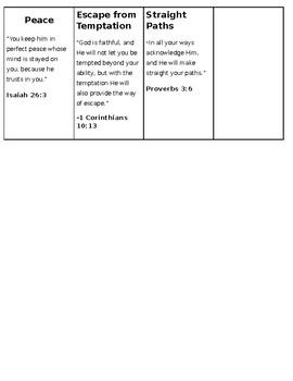 God's Promises Bible Verses