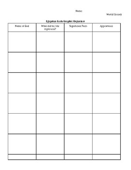Gods Graphic Organizer