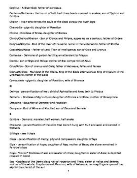 Gods and Goddesses of Greek Mythology