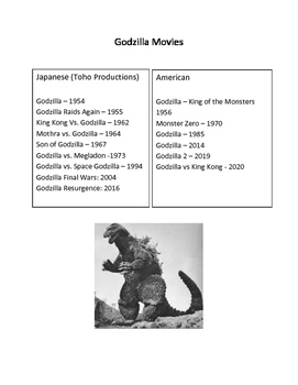 Godzilla - lesson - History, facts, information, movies questions activities