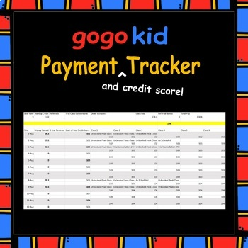 gogokid payment and credit score tracker by teacher abby tpt