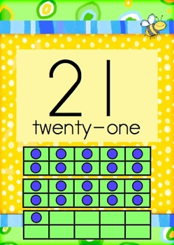 Going Buggy Over Numbers - Insect Theme Numbers 0-30 Posters