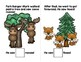 Going Camping Adapted Book (Counting 1-10)