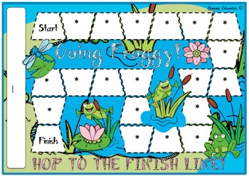 Going Froggy Blank Board Game (EDITABLE)