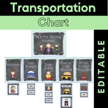 Transportation Display {Editable} Chalkboard Theme Going Home
